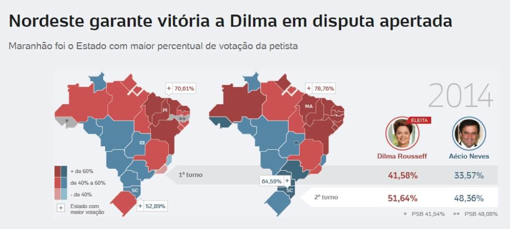 Brasil eleicao